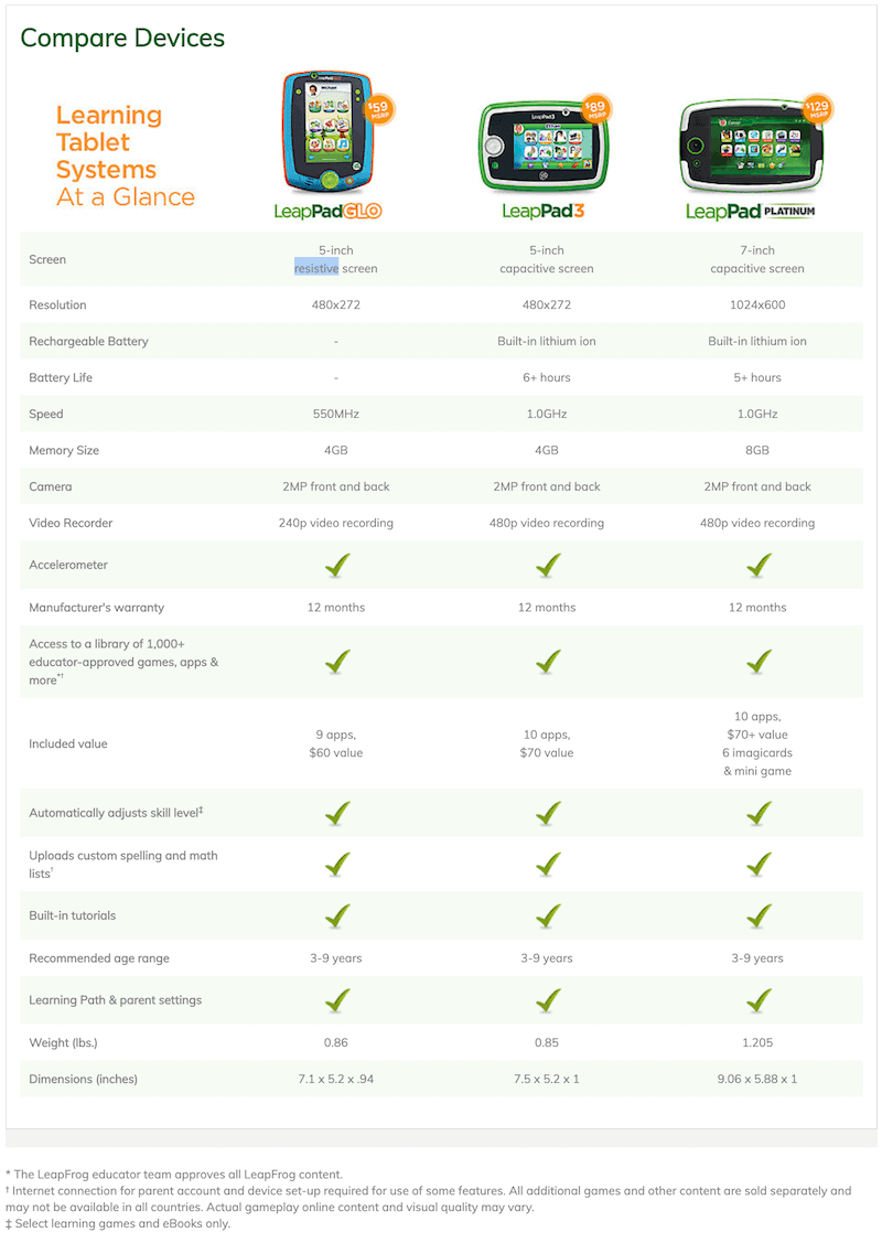 LeapFrog SG-LeapPad Platinum Tablet-Comparison